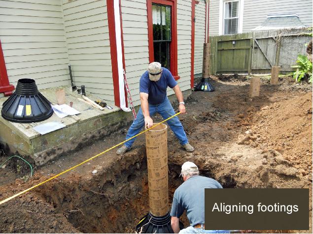 Building A Deck Concrete Footings