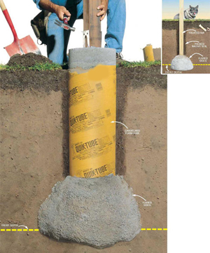 Best Footings Are With Bigfoot Systems Footing Forms